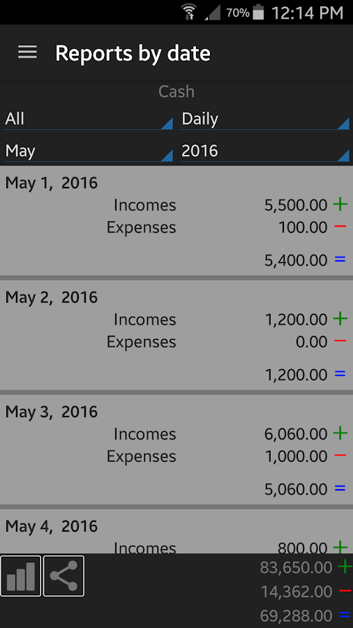 Daily Expenses 3 Screenshot 4