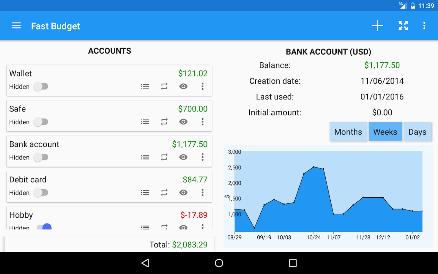 Fast Budget - Expense Manager Screenshot 17