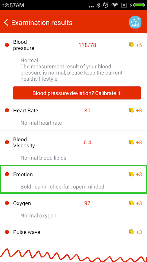 iCare Emotion Test Pro Screenshot 0