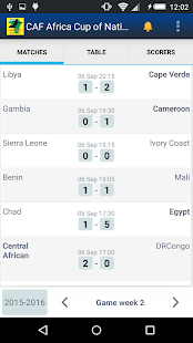 CAF Africa Cup of Nations PRO - screenshot
