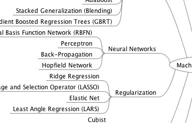 Top tweets, Nov 30 – Dec 06: A great and useful collection of minimal and clean implementations of #MachineLearning algorithms