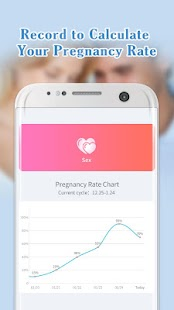 Period Tracker Cherry, Period & Ovulation Calendar