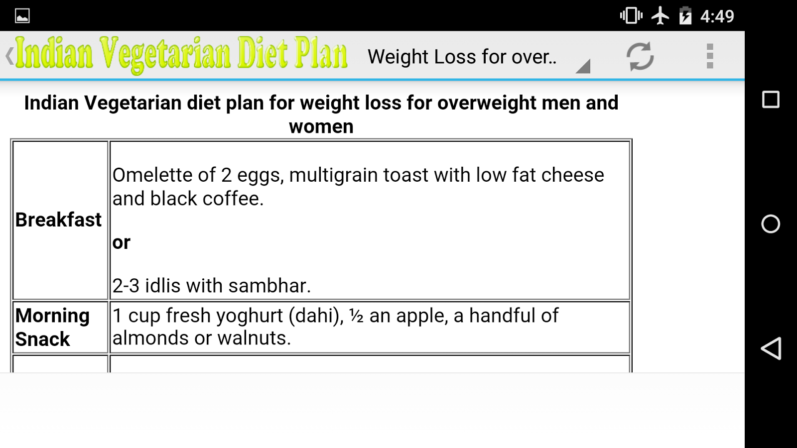 Indian Veg Weight Loss Pro Screenshot