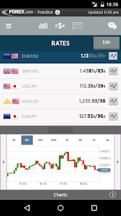 Download FOREXTrader for Android APK for Laptop