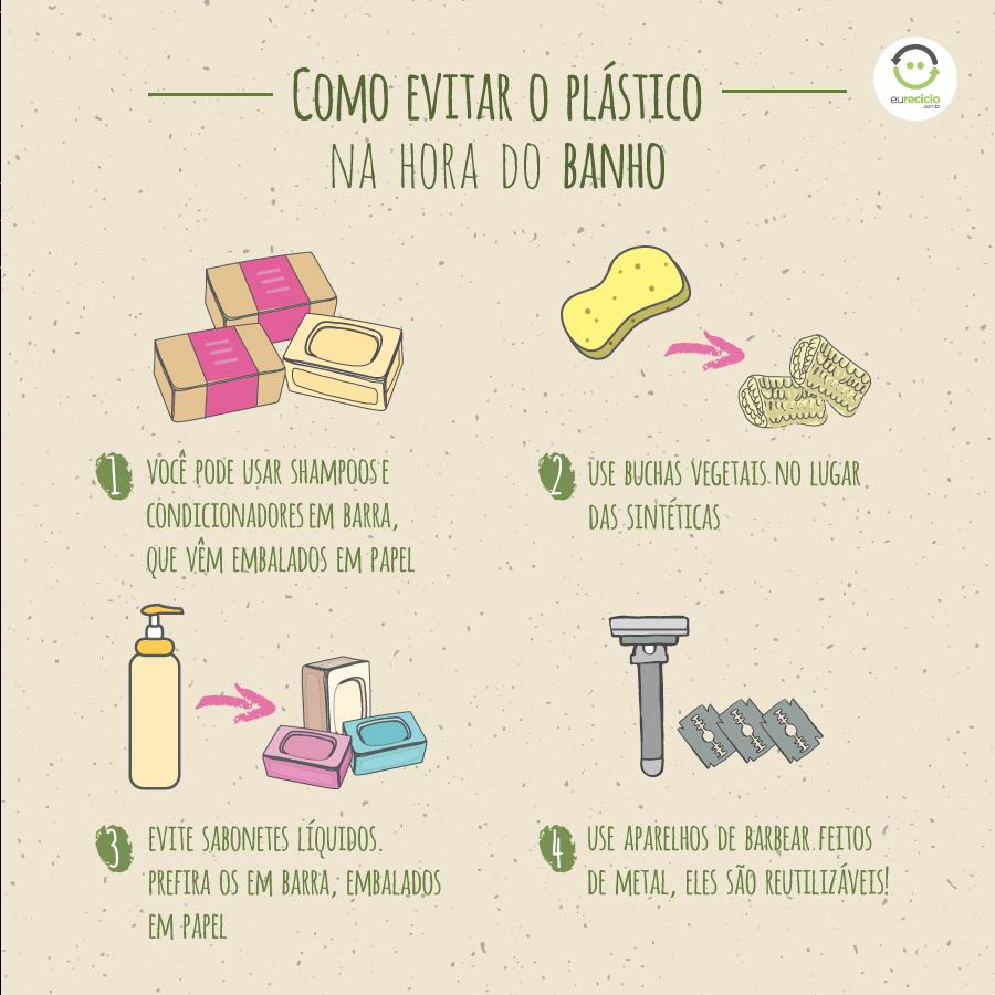 Como evitar o plástico na hora do banho