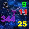 Numerologia Completa Grátis