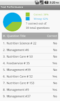 Screenshot of Registered Dietitian Exam Prep