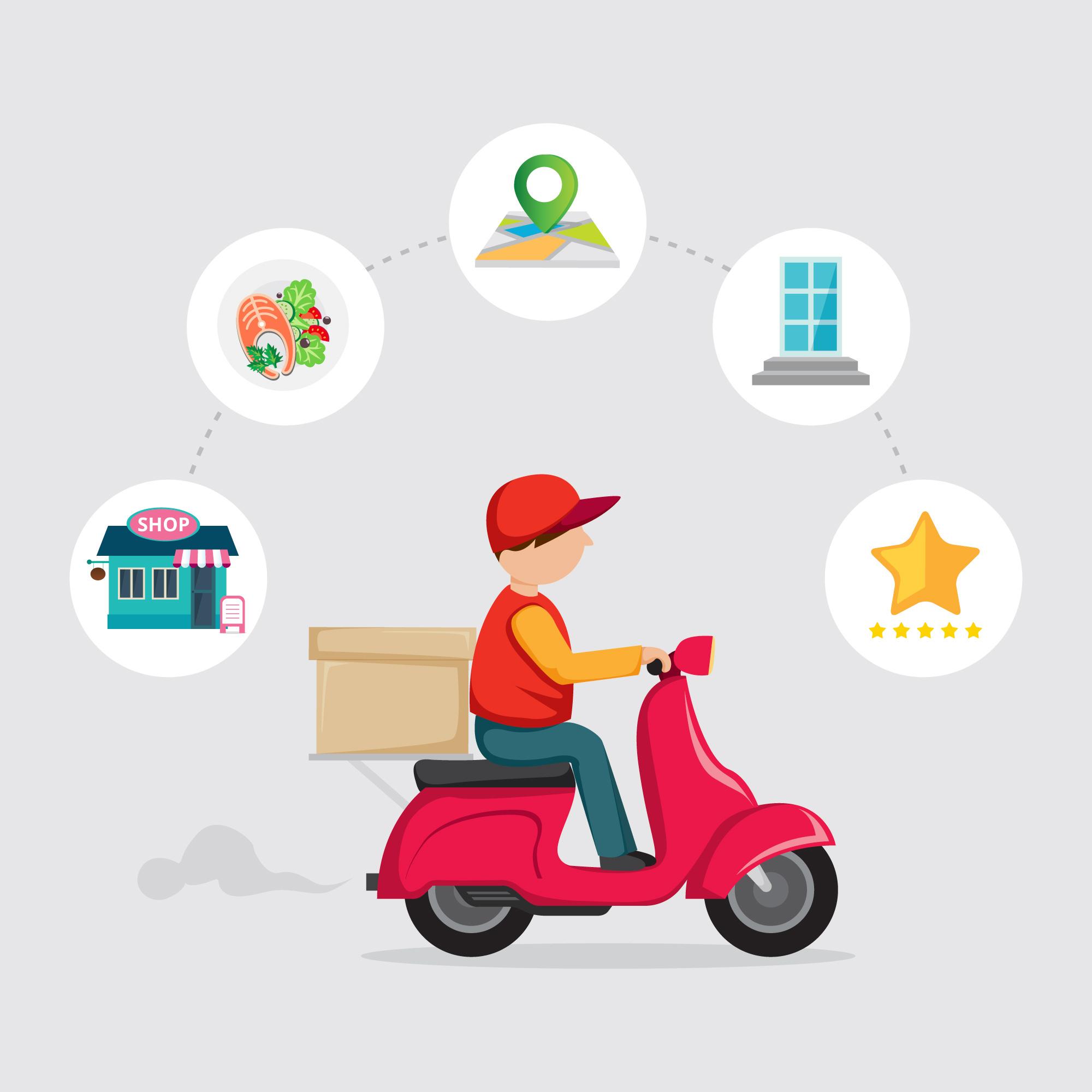 Delivery sustentável: entenda o impacto das embalagens para viagem e o que fazer para mudar isso
