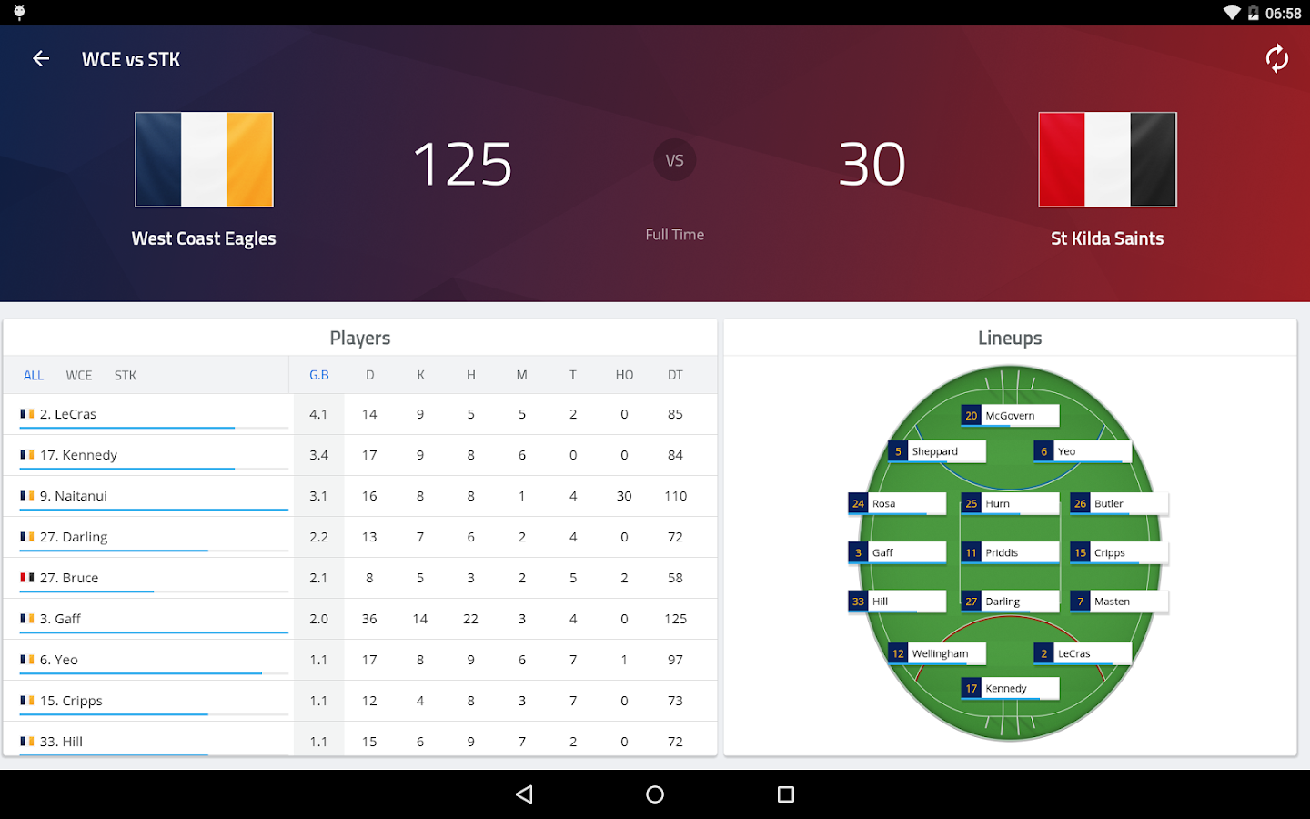 AFL Footy Live Screenshot 11