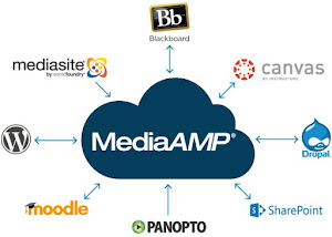 MediaAMP Cloud