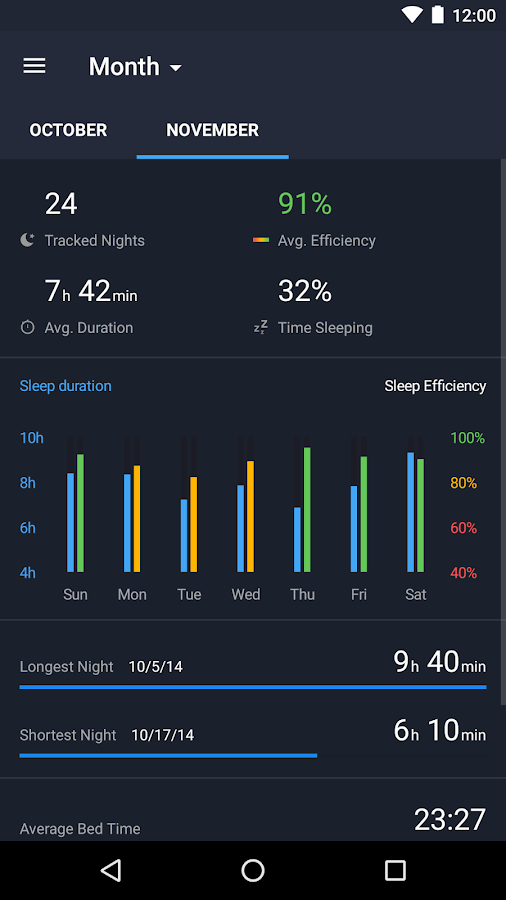 Sleep Better with Runtastic Screenshot 3