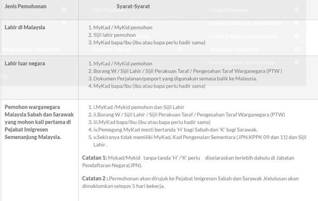 CARA PERMOHONAN PASSPORT MALAYSIA UNTUK KANAK-KANAK BAWAH 12 TAHUN 3