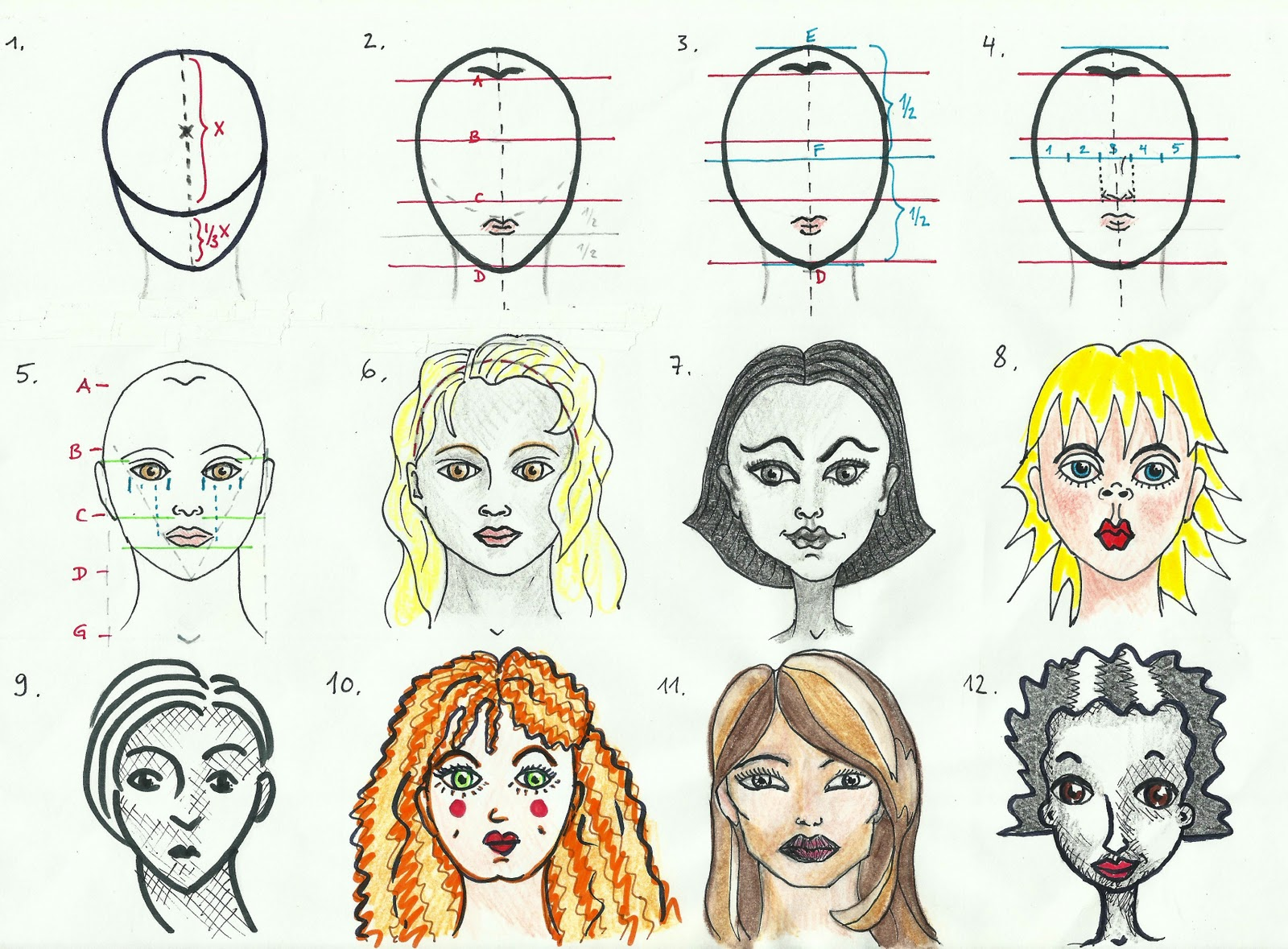 How To Draw A Fashion Face