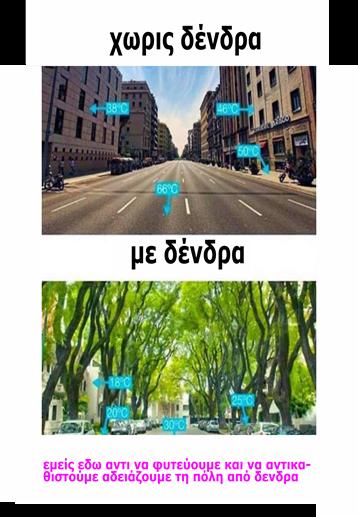 Temperatur Bäume in den Städten