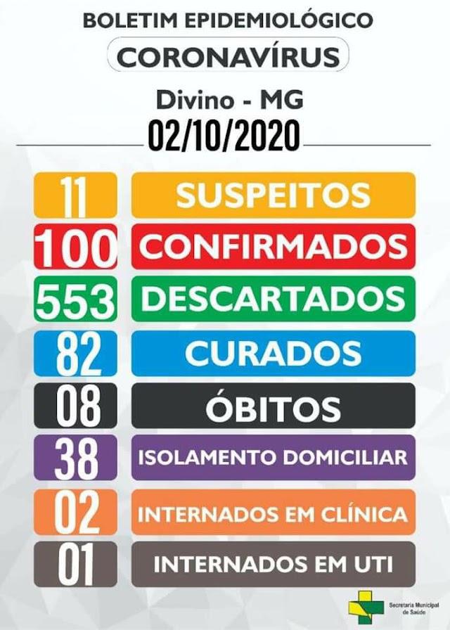 Divino chega a 100 casos confirmados de Coronavírus e 82 curados