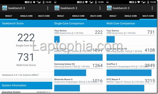 Benchmark Geekbench 3 Andromax A A16C3H