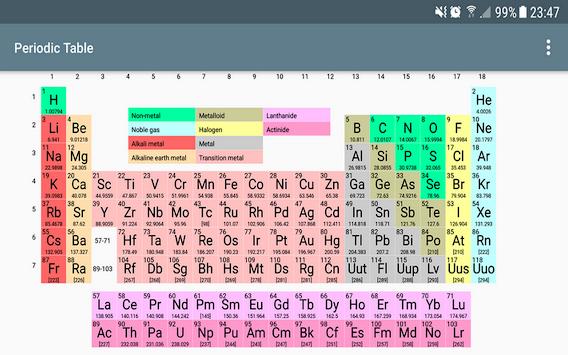 Men download tabel periodik unsur pro apk terbaru aplikasi versi tabel periodik unsur pro poster urtaz Image collections