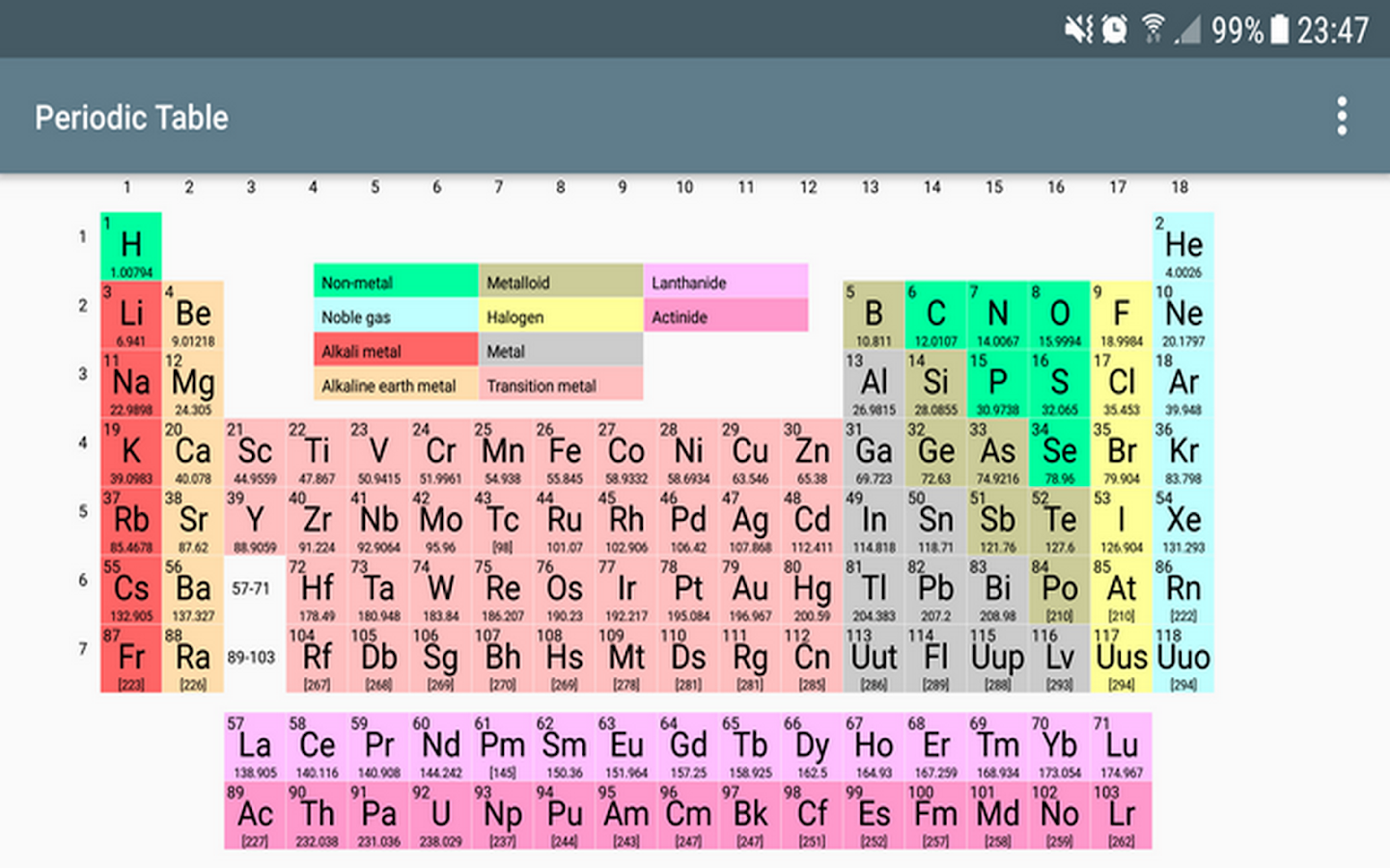 Periodic table of elements pro android apps on google play periodic table of elements pro screenshot gamestrikefo Images
