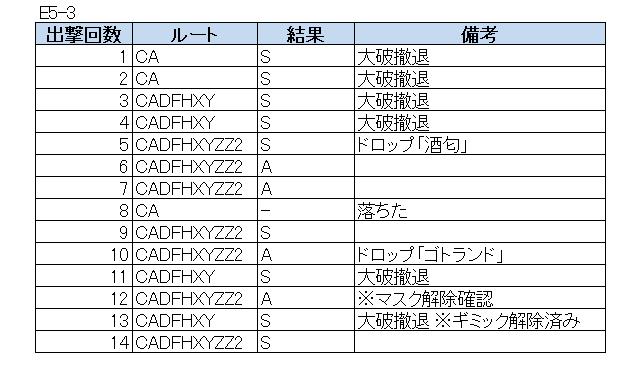 艦これ_2018年_初秋イベ_E5_撃破_3_024.png