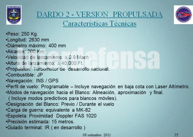 DARDO II, B, C, datos técnicos. 31