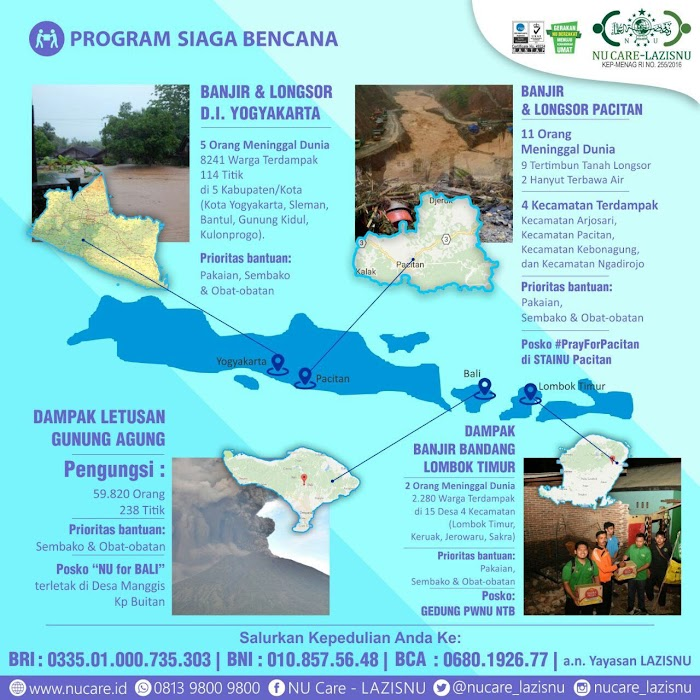 NUCare LazisNU Memanggil! Yuk Bantu Korban Bencana Di Indonesia
