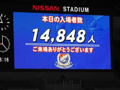 14848人の入場者
