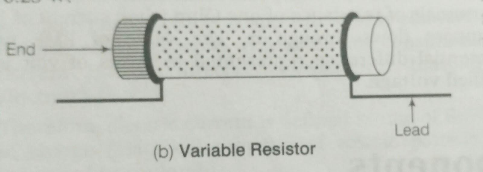 image of variable resistor