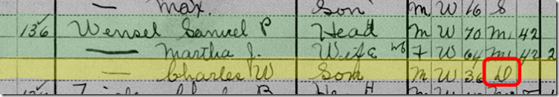 Detail from 1910 census showing Charles W Wensel is divorced and living with his parents.