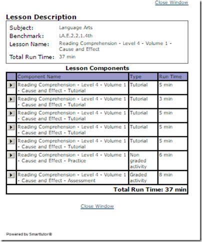 k5 reading comprehension lesson breakdown
