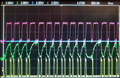 Oscilloscope trace showing the extracted clock (pink), edges of the Ethernet input (yellow) and the R-C filtered input (green).