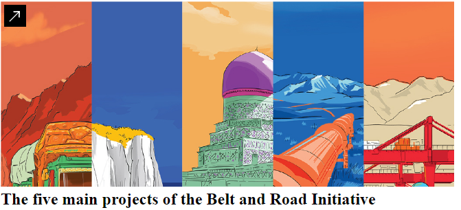 The five main projects of the Belt and Road Initiative