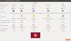 0214_my-weather-indicator | Pronóstico