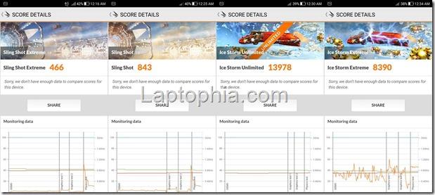 Benchmark 3DMark Asus Zenfone 4 Selfie Pro ZD552KL