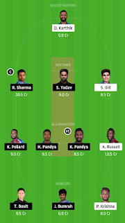 KKR vs MI Dream11 Prediction Team