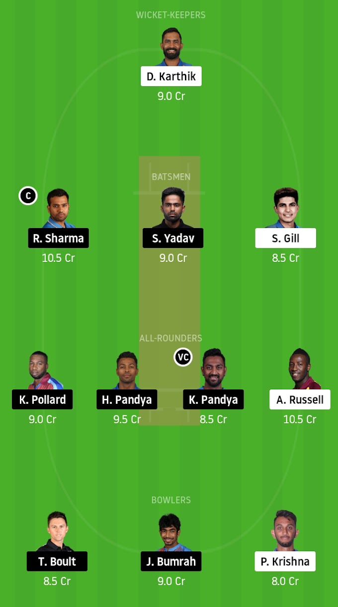 KKR vs MI Dream11 Prediction [Best Team]