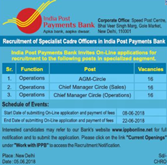 IPPB Bank Specialist Cadre Officers 2018 www.indgovtjobs.in
