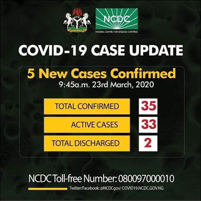 NIGERIA RECORD FIRST DEATH FROM CORONAVIRUS