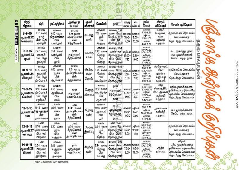 Balajothidam Tamil Panchangam - 8/9/2015 to 14/9/2015