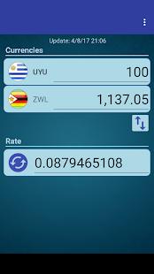 UYU Peso x Zimbabwe Dollar - náhled
