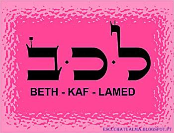 BETH KAF LAMED