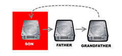3 Generation Archive System