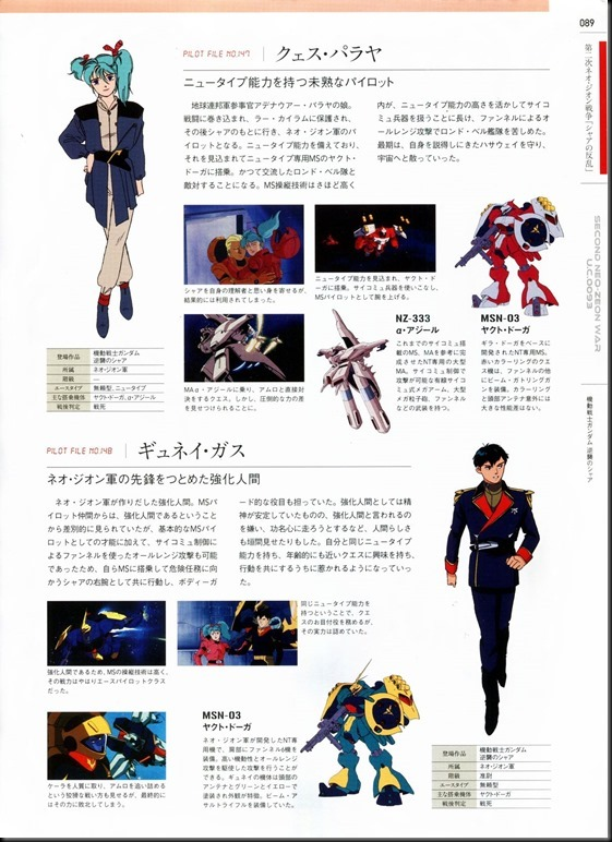 ACE IN THE GUNDAM U.C.0079‐U.C.0096_811955-0092