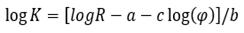 arena neta ecuación permeabilidad