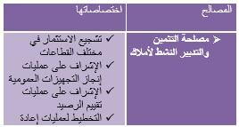 جدول المصالح المركزية