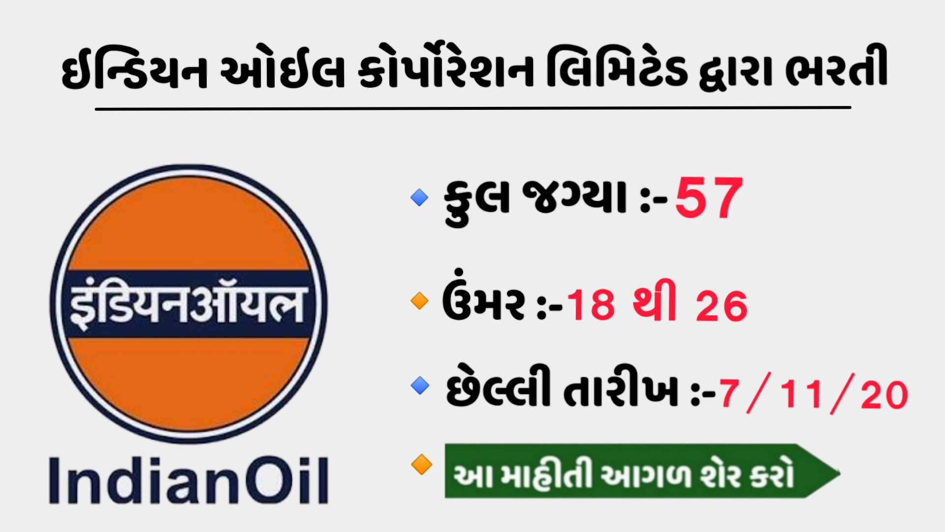 Indian Oil Corporation Limited By Recruitment & Total Posts 57 & Notification 2020