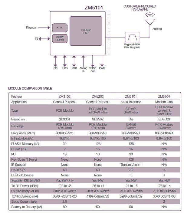 Screenshot-2018-1-14 ZM5101_br pdf
