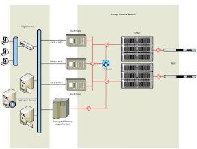Compartir directorios en red local con NFS - descripción