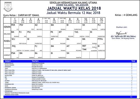 Jadual Waktu Kelas 12.3.2018_013