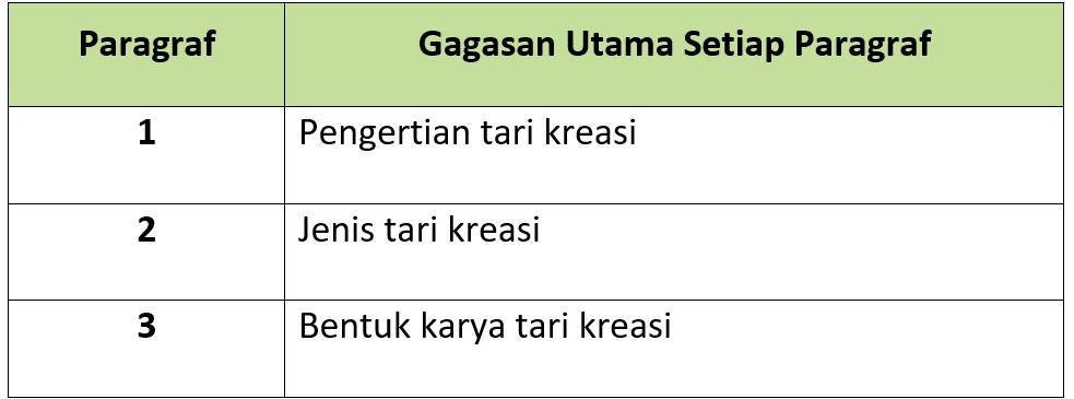 Kunci Jawaban Halaman 53, 55, 56, 57, 58 Tema 6 Kelas 6