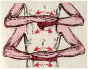 Растирание тыльной стороны рук